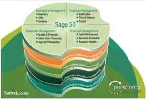 peachtree sage 50 free download full version