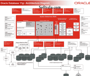 complete dbms in oracle 11g free